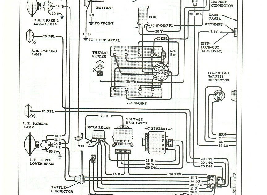 1981 Jeep Cj8 Wiring Diagram Free Download | schematic and ...