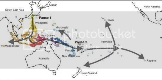 map of Pacific settlement based on language evolution