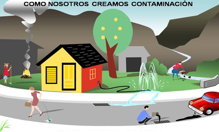 Remix Of Es La Contaminación Del Aire Que Nosotros Los