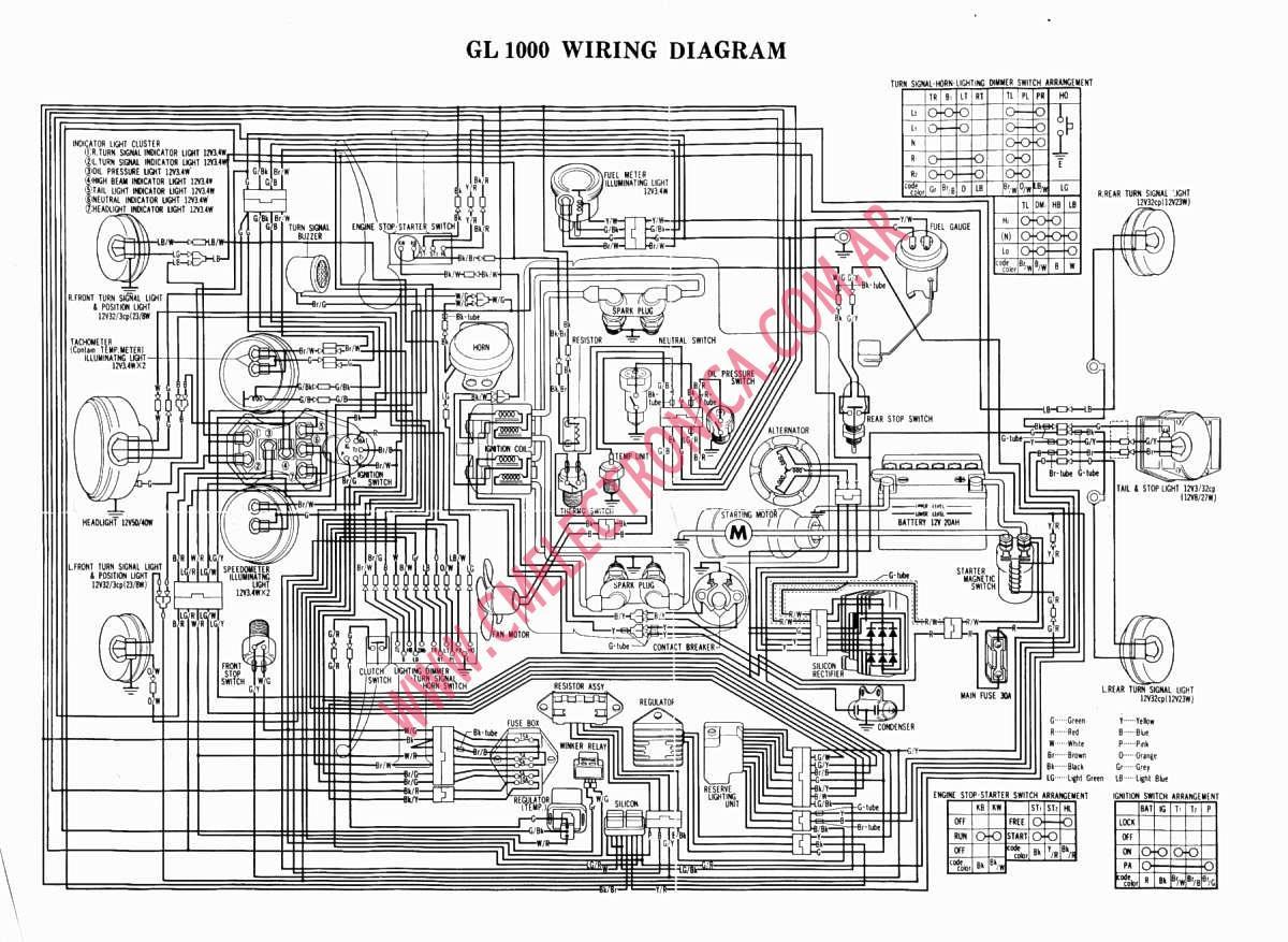 Diagram Wiring Diagram Honda Gl Full Version Hd Quality Honda Gl Pdcwiringl Sacom It