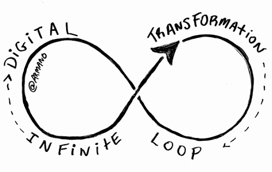 Digital Transformation Journey: An Infinite Loop