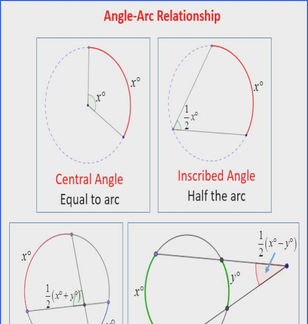 33 Inscribed Angles Worksheet Answer Key - Worksheet ...
