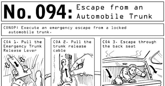 How to Escape From the Trunk of a Car: An Illustrated Guide | The Art of Manliness