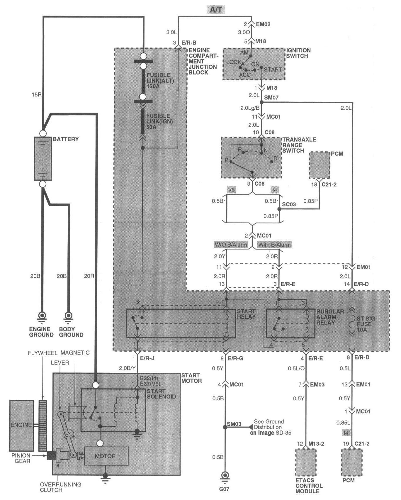 2005 Hyundai Santa Fe Wiring Diagrams Gm Mini Starter Wiring Starter Begeboy Wiring Diagram Source