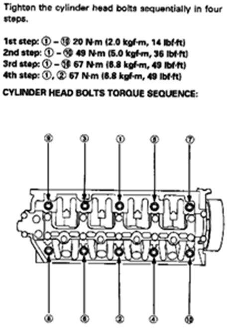 SOLVED: 99 Honda civic 1.6 engine torque specs and - Fixya