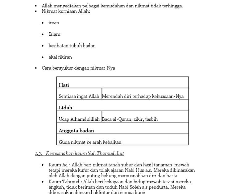Jawapan Modul Matematik Tingkatan 5 Nilam Publication ...