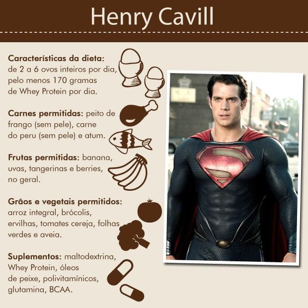 Curiosidades da dieta de Henry Cavill (Foto: Arte QUEM)