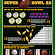 Are Superbowl Ads Really Worth It? [Infographic]