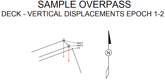 Example Deformation Report: Vertical Displacement of Points on ...