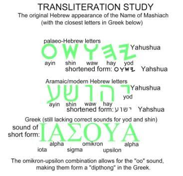 Hebrew Vision News: Jesus Vs. Yeshua (Yahshua), To Tell ...