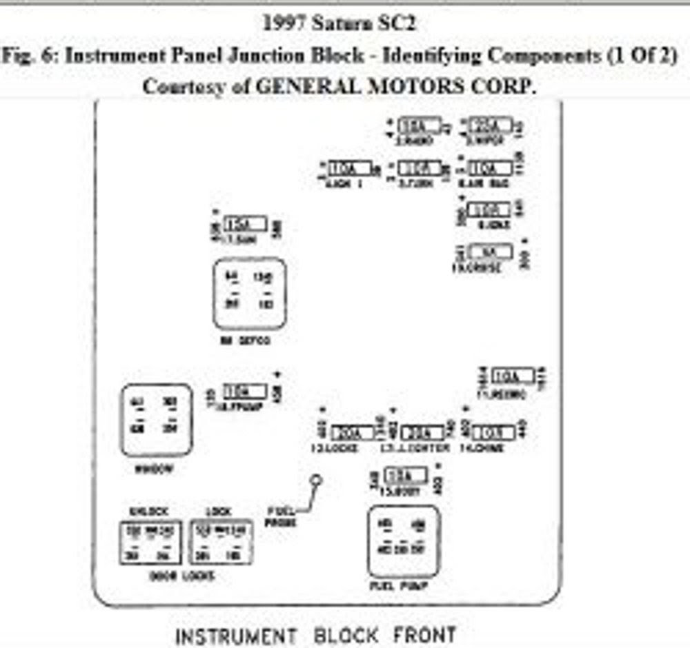97 F150 Fuse Panel Diagram - Wiring Diagram Networks