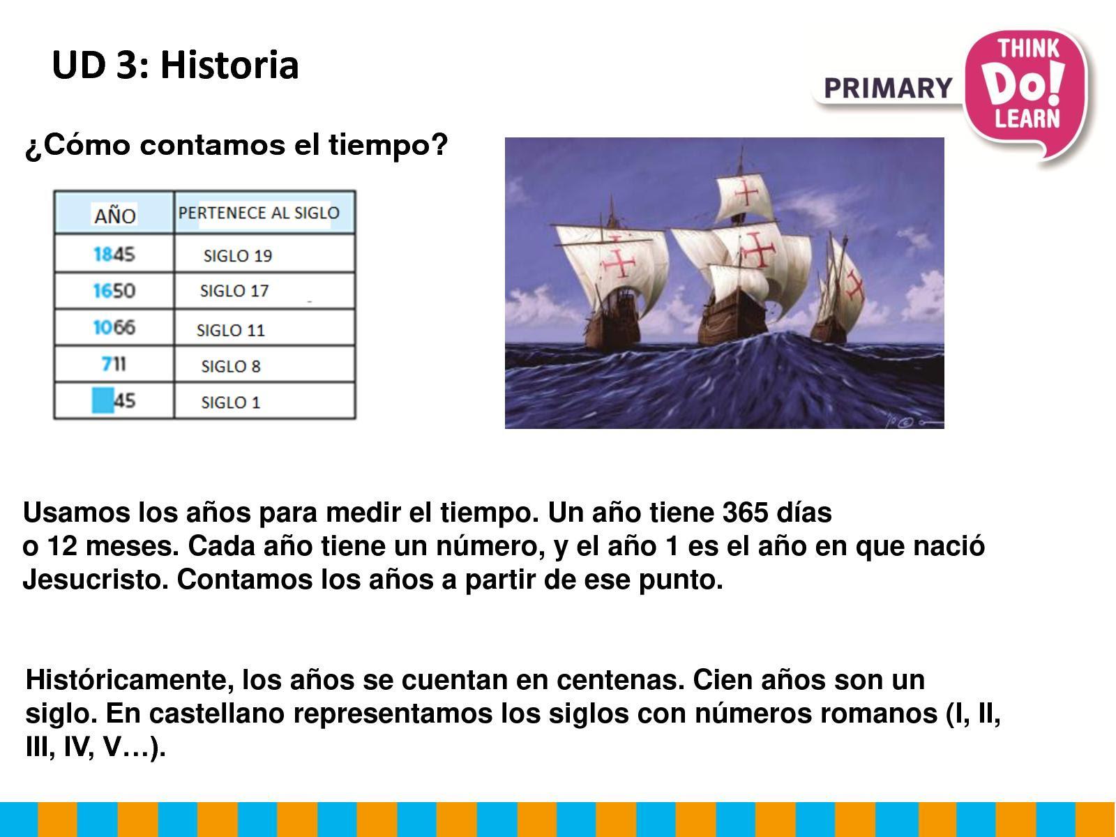 Calaméo Presentación Español Unit 3 Ss 3rd Level