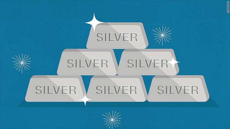 Image result for silver better investment than gold