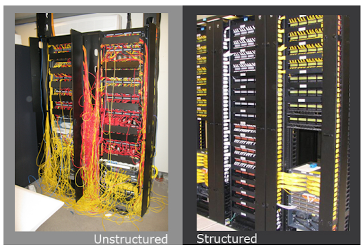 Cautions About the Cabling System To Improve Devices' Performances
