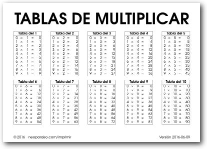 Tablas De Multiplicar Más De 100 Imágenes De Tablas Para Descargar