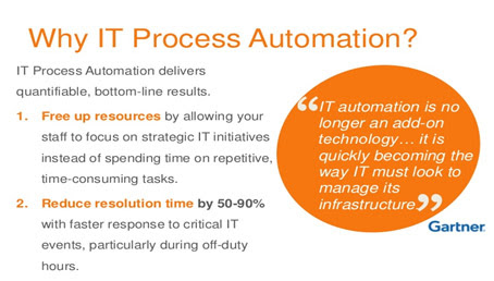 Will Automation through Cloud based SaaS Platform sustain Software/Application Outsourcing?