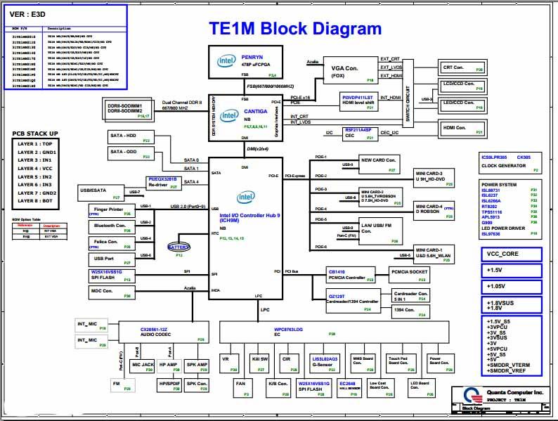 Aamidis Blogspot Com  Wiring Diagram Inverter Toshiba