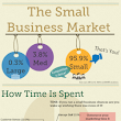 Small Businesses in Australia | Visual.ly