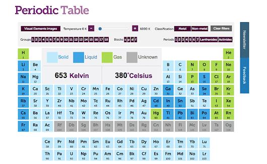 Juan carlos villamor legarda google la tabla peridica interactiva que muestra slidos lquidos y gases segn vara la temperatura urtaz Images