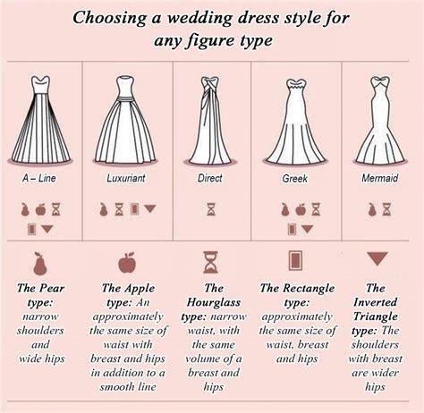 Awesome Wedding Dress for Rectangle Shape   AxiMedia.com