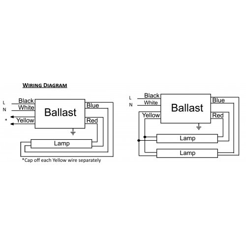 Diagram 4 Lamp F96t12 Ballast Wiring Diagram Full Version Hd Quality Wiring Diagram Diagramscai Videoproiettori3d It