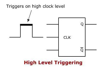 High Level Triggering