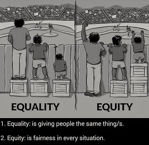 Fair Isn't Equal; Equal Isn't Fair