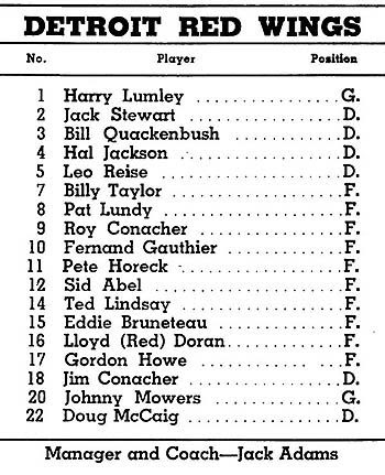 1947_Red_Wings_Roster photo 1947_Red_Wings_Roster.jpg