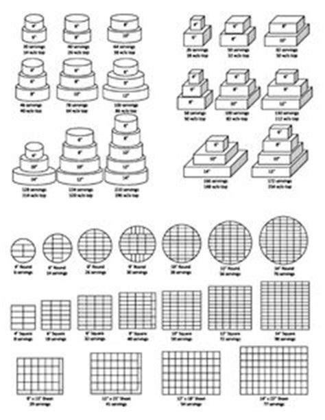 1000  images about cake serving chart on Pinterest   Cake