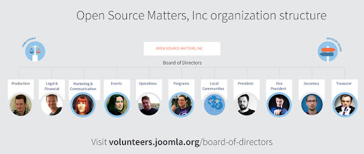 Joomla! Group 1 Elections Results Announcement