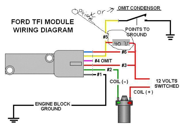 Ford Tfi Wiring Diagram