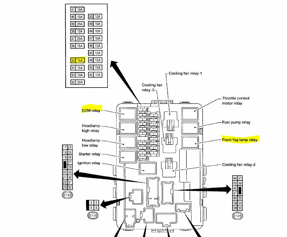 Diagram Nissan Murano Fuse Diagram Full Version Hd Quality Fuse Diagram Pvdiagramxcaro Annuncipagineverdi It