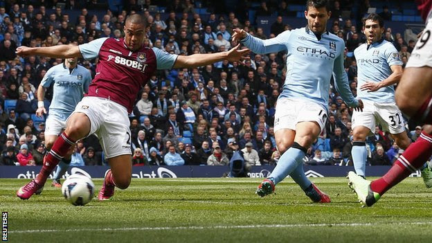 West Ham United Vs Manchester City - (EPL) Commentary ...