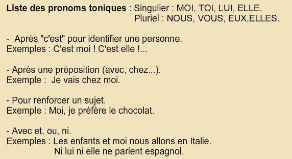 Zaimki akcentowane - gramatyka 6 - Francuski przy kawie
