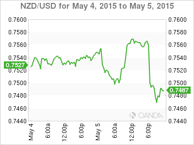 Bank holiday trading hours forex