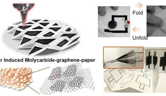 "A ""origami"", flexible electronics systems incorporated on foldable papers"