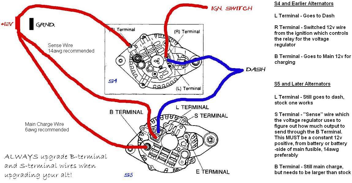 1979 Corvette Alternator Wiring Diagram Wiring Diagram Camaro B Camaro B Graniantichiumbri It