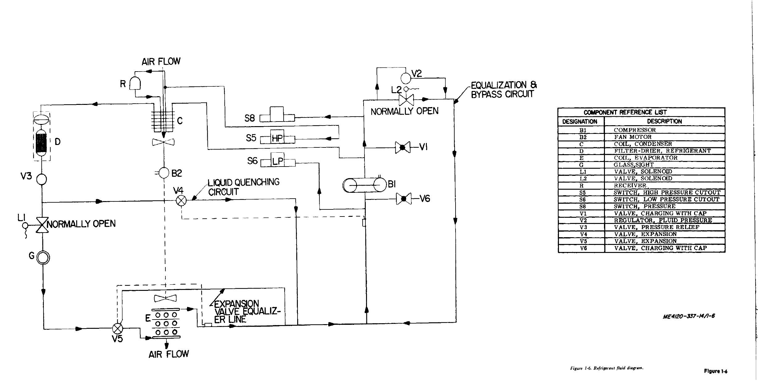 York Hvac Wiring Diagram