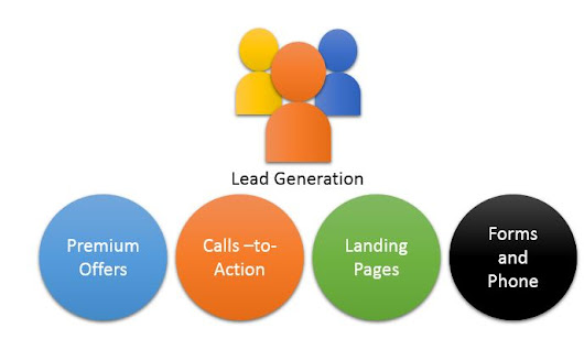 Useful Lead Generation Tactics for Modern Companies