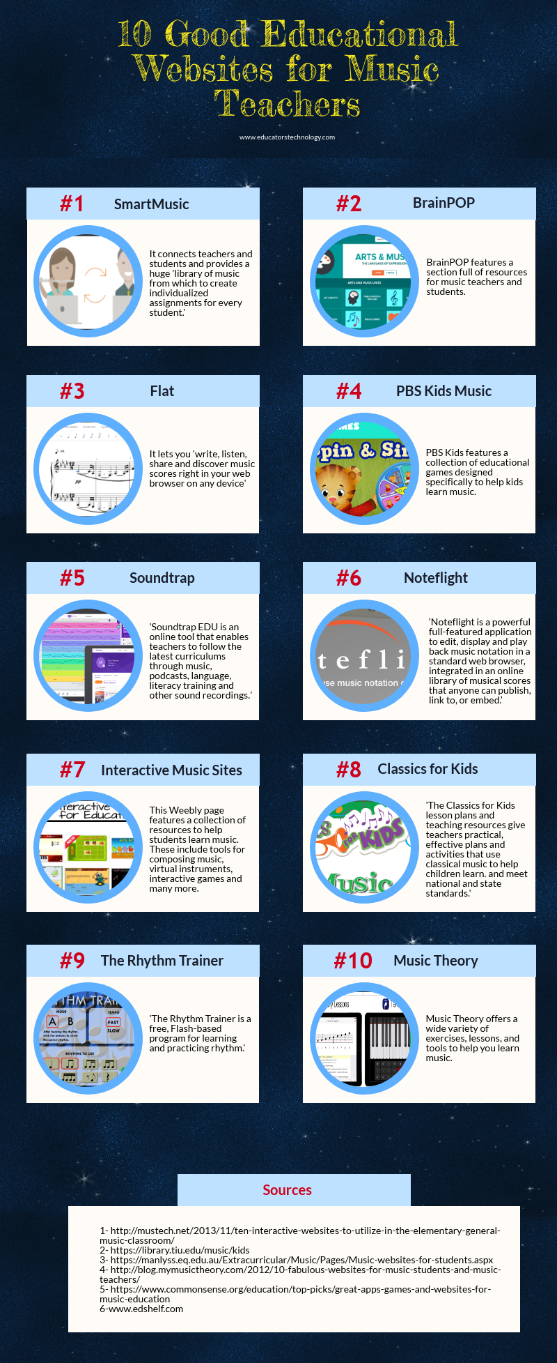10 Good Educational Websites for Music Teachers