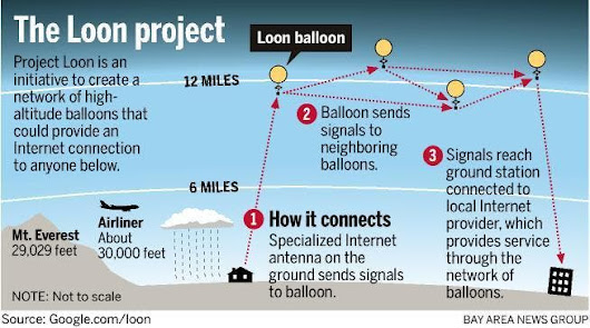 Image: Google to help Puerto Rico's infrastructure using Project Loon ...