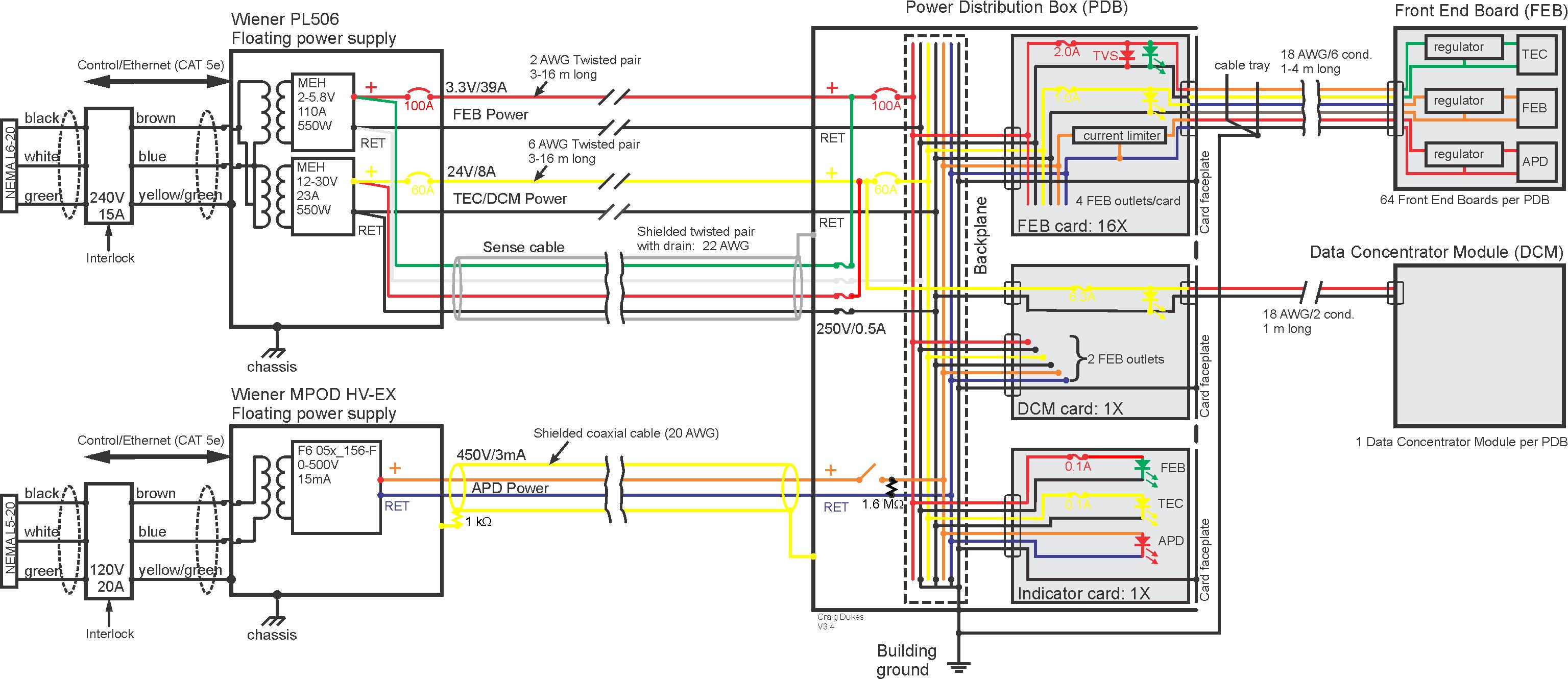 Electrical Wiring Diagram Pdf Download