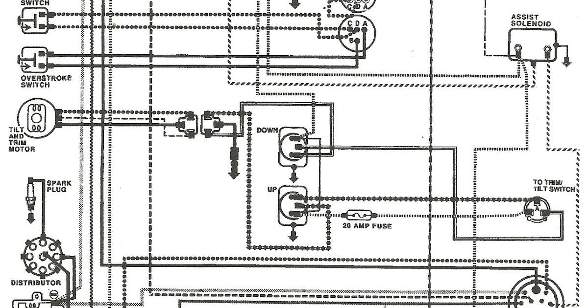 1988 Bayliner Center Console Wiring Diagram FULL Version HD Quality Wiring  Diagram - RUSH.LOCATION2VOITURES.FRLOCATION2VOITURES.FR