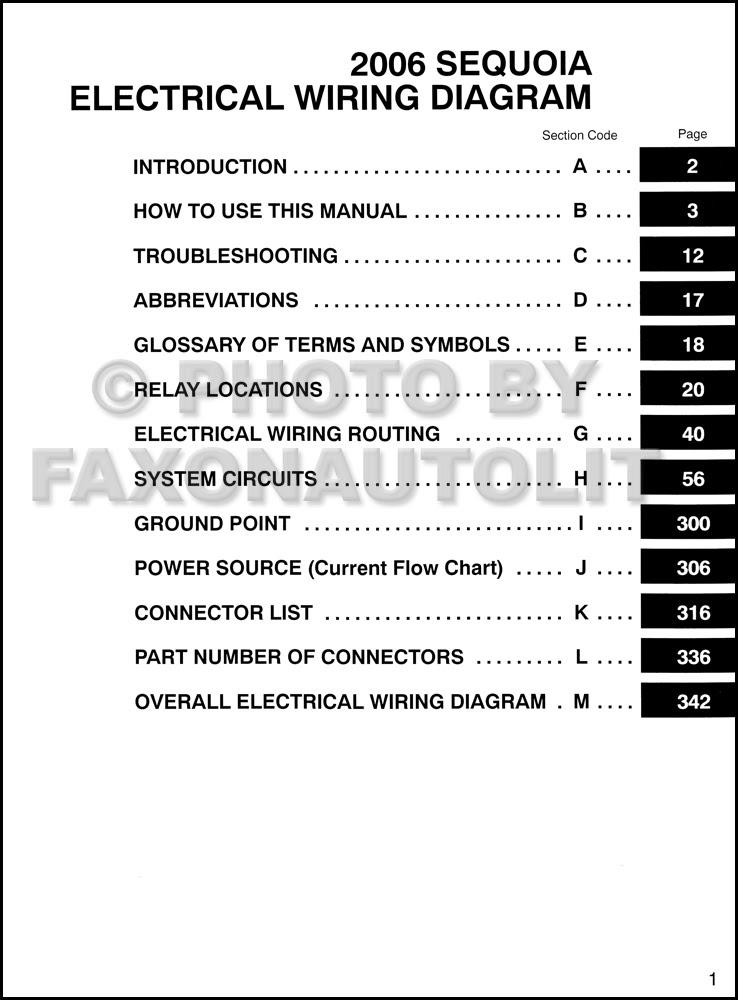 2006 Toyota Sequoia Wiring Diagram Wiring Diagram Faith Warehouse A Faith Warehouse A Piuconzero It