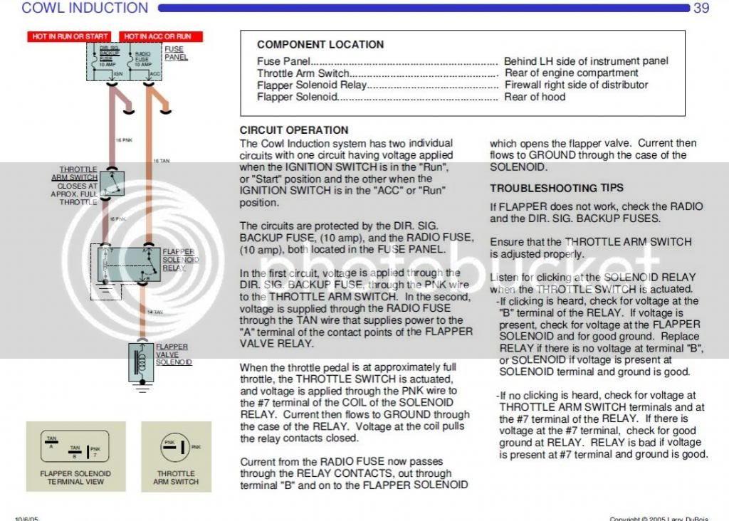 69 Camaro Cowl Hood Wiring Diagram Schematic 2008 Dodge Ram 1500 Malfunction Indicator Light On Vga Yenpancane Jeanjaures37 Fr