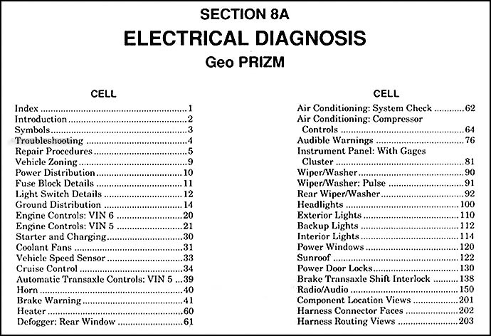 Diagram 1994 Geo Prizm Wiring Diagram Full Version Hd Quality Wiring Diagram Lost Diagram Kuteportal Fr