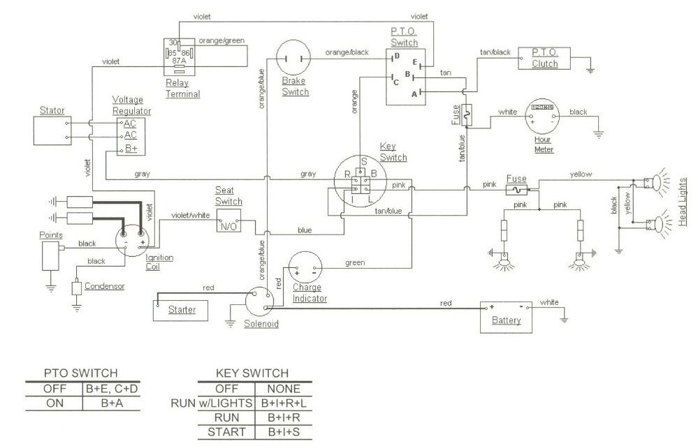 21 Fresh Cub Cadet 147 Wiring Diagram