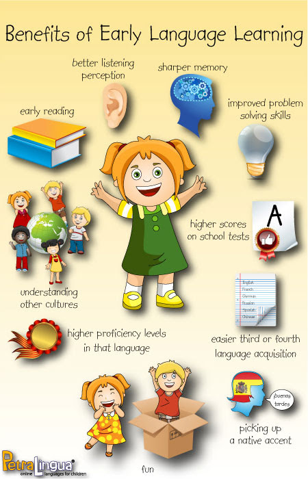 Ways to Introduce Your Kids to Foreign Languages ...