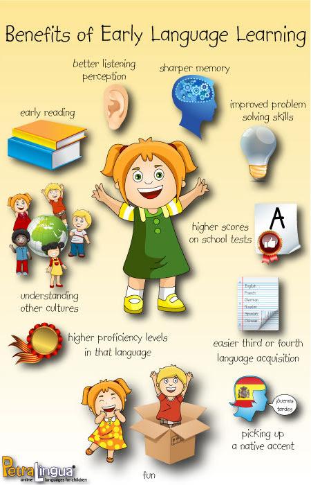 When do Kids Start Talking? (Age wise Milestones on ...