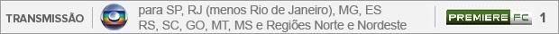 Header Transmissão - Globo para Vários - PFC 1 (Foto: Editoria de Arte)